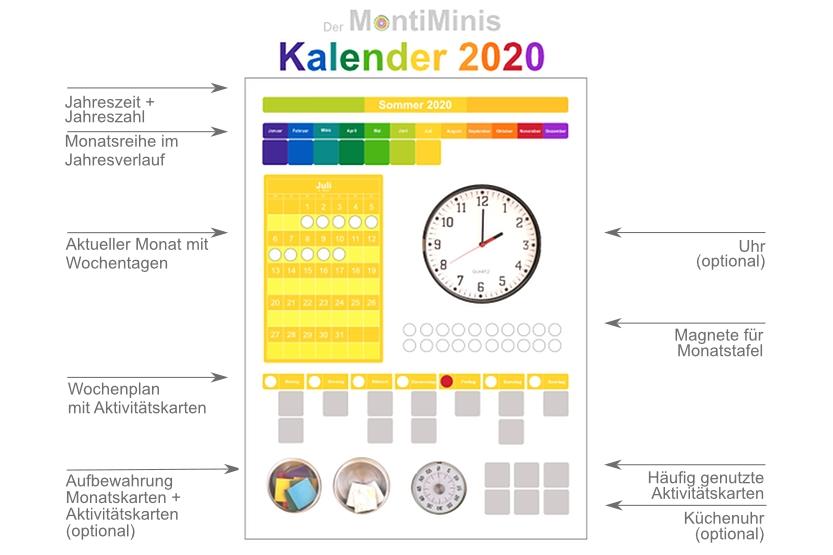 Der MontiMinis Kalender 2020, neue Erweiterungsmodule (plus Gewinnspiel!)