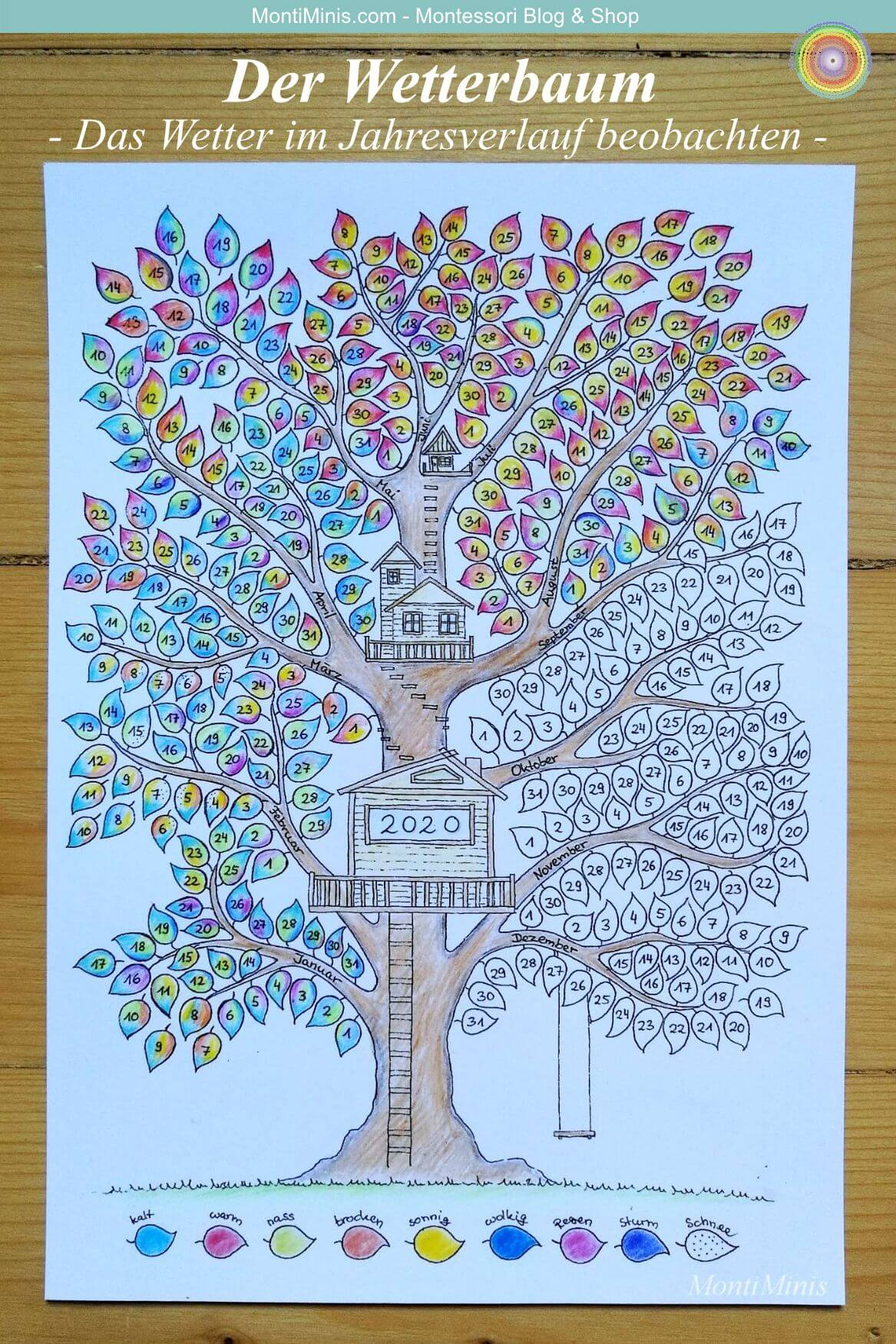 Wetterbaum - Baumkalender: Wetterbeaobchtung, Wetter mit Kindern beobachten, Achtsamkeit mit Kindern, Waldorf, Montessori Zuhause, Nachhaltigkeit mit Kindern, Montessori Blog MontiMinis