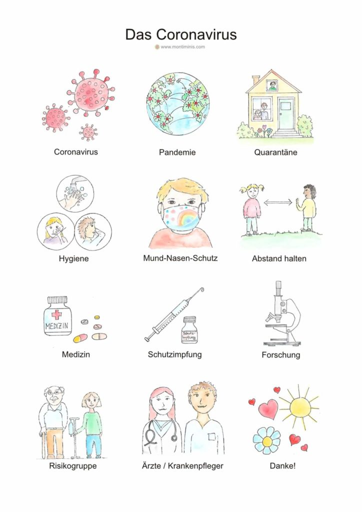 Mit Kindern über Corona sprechen - Poster und Lernkarten, Montessori Nomenklaturkarten, Corona Lernmaterial, Grundschulmaterial, Montessori Zuhause, Covid 19 erklären, montiminis.com